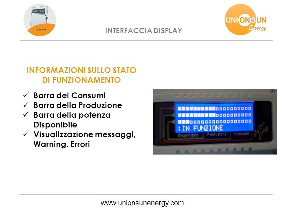 www.unionsunenergy.com INTERFACCIA DISPLAY INFORMAZIONI SULLO STATO DI FUNZIONAMENTO Barra dei Consumi Barra della Produzione Barra della potenza Disp