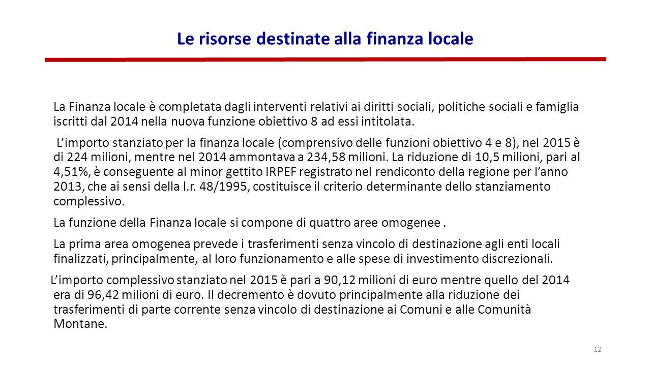 Le risorse destinate alla finanza locale La Finanza locale è completata dagli interventi relativi ai diritti sociali, politiche sociali e famiglia iscritti dal 2014 nella nuova funzione obiettivo 8 ad essi intitolata.