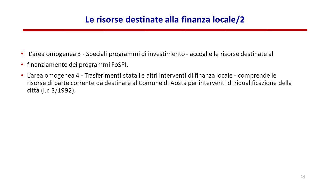 Le risorse destinate alla finanza locale/2 L'area omogenea 3 - Speciali programmi di investimento - accoglie le risorse destinate al finanziamento dei programmi FoSPI.