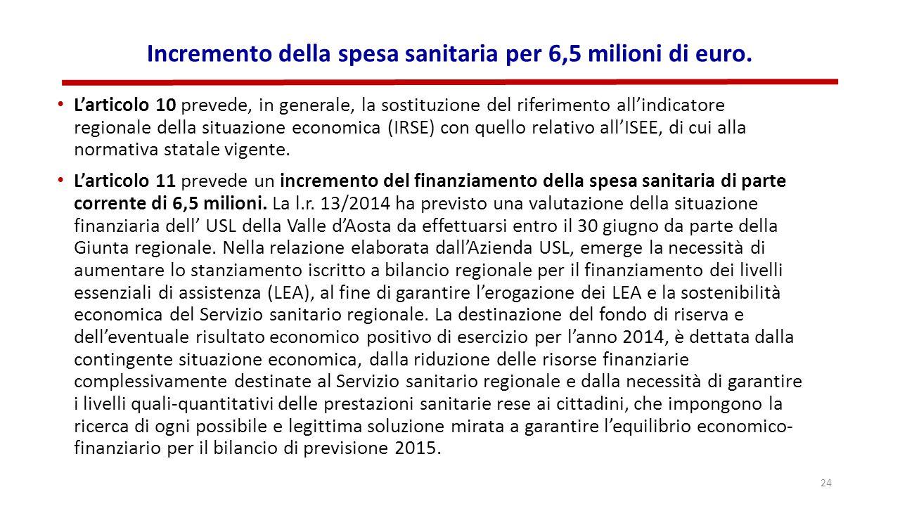 Incremento della spesa sanitaria per 6,5 milioni di euro. L'articolo 10 prevede, in generale, la sostituzione del riferimento all'indicatore regionale