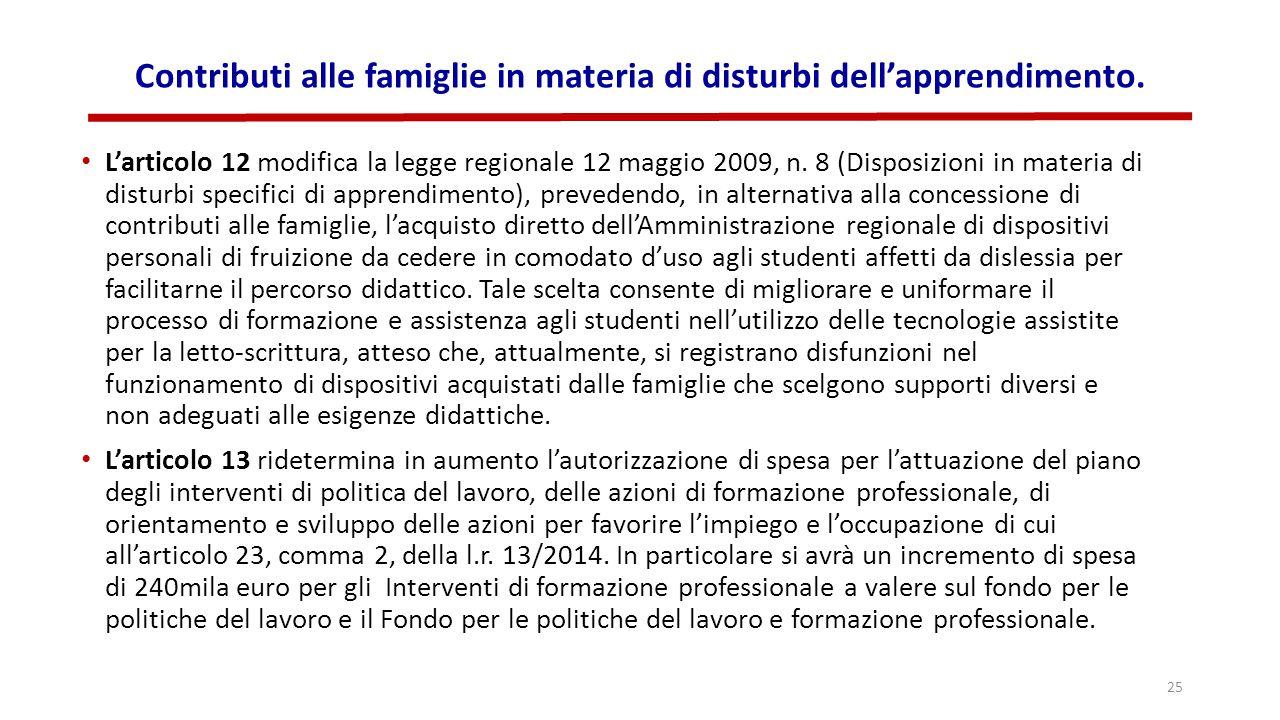 Contributi alle famiglie in materia di disturbi dell'apprendimento. L'articolo 12 modifica la legge regionale 12 maggio 2009, n. 8 (Disposizioni in ma