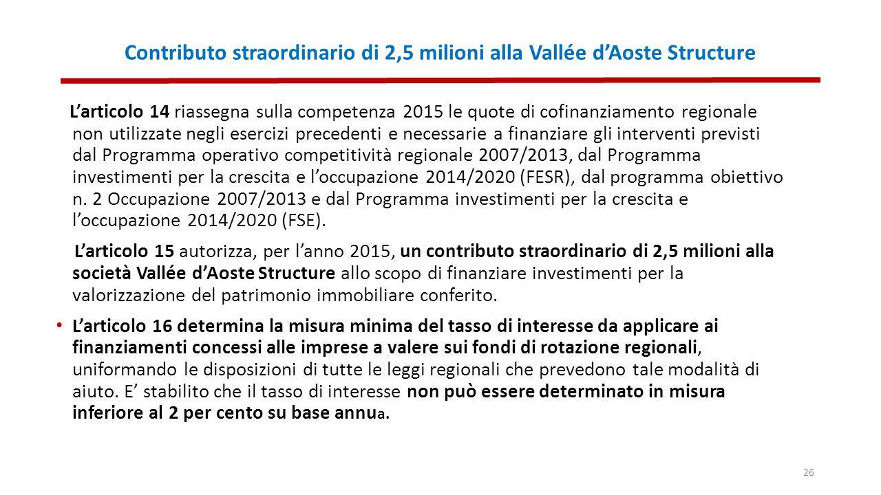Contributo straordinario di 2,5 milioni alla Vallée d'Aoste Structure L'articolo 14 riassegna sulla competenza 2015 le quote di cofinanziamento regionale non utilizzate negli esercizi precedenti e necessarie a finanziare gli interventi previsti dal Programma operativo competitività regionale 2007/2013, dal Programma investimenti per la crescita e l'occupazione 2014/2020 (FESR), dal programma obiettivo n.