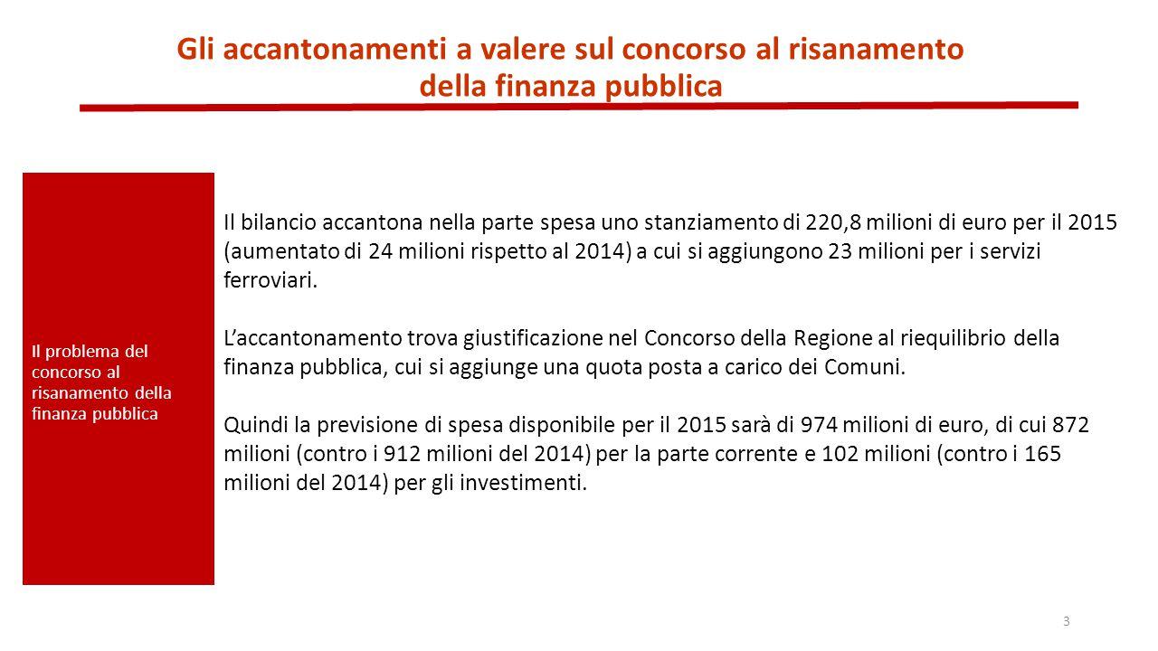 Gli accantonamenti a valere sul concorso al risanamento della finanza pubblica Il problema del concorso al risanamento della finanza pubblica Il bilancio accantona nella parte spesa uno stanziamento di 220,8 milioni di euro per il 2015 (aumentato di 24 milioni rispetto al 2014) a cui si aggiungono 23 milioni per i servizi ferroviari.