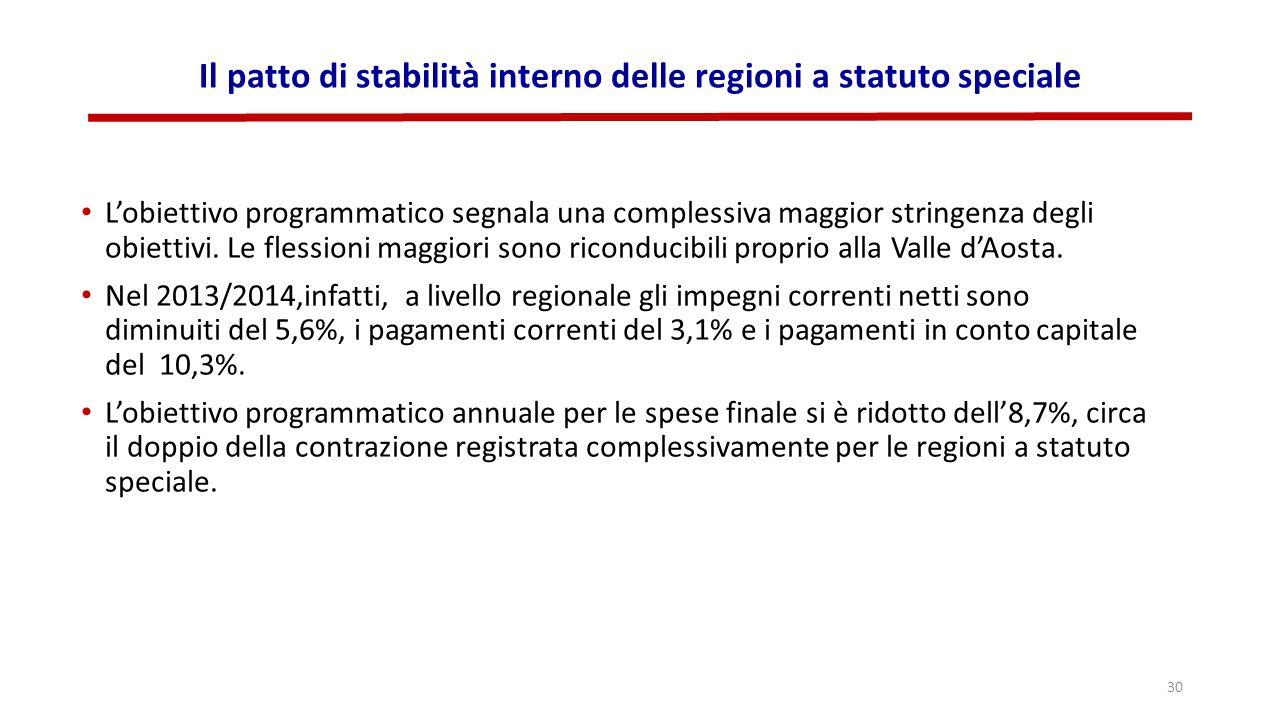 Il patto di stabilità interno delle regioni a statuto speciale L'obiettivo programmatico segnala una complessiva maggior stringenza degli obiettivi. L