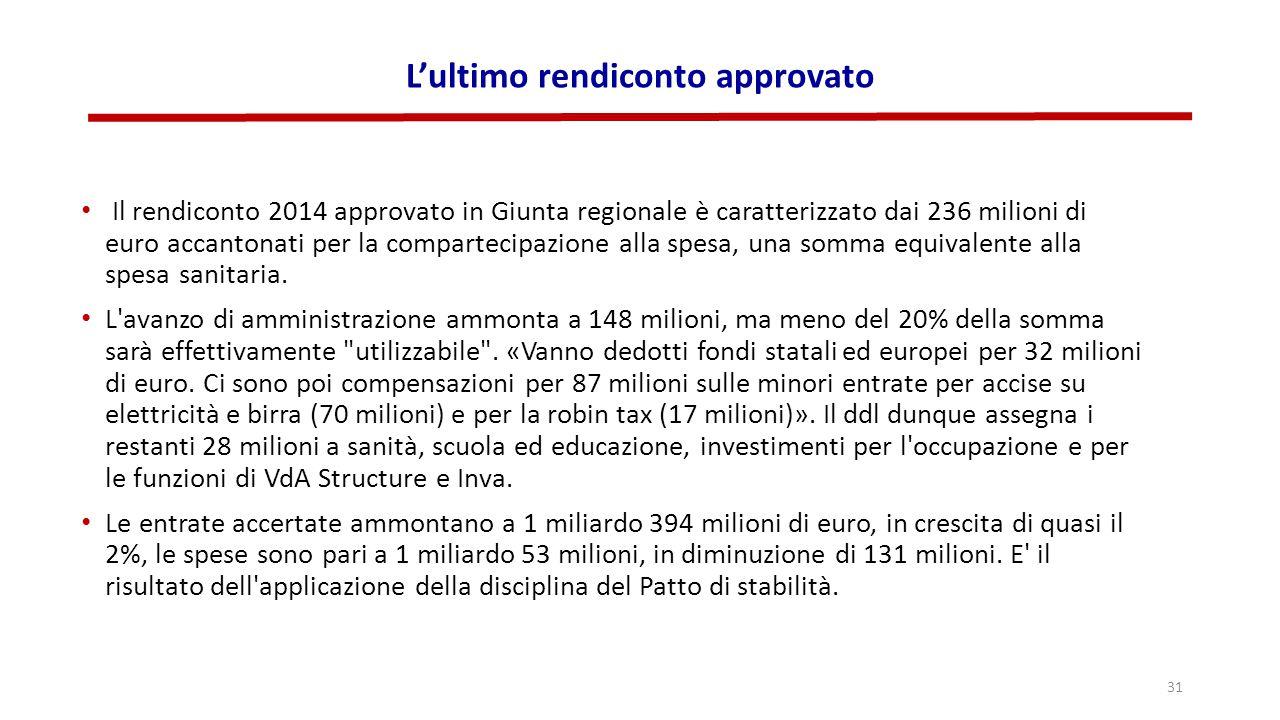 L'ultimo rendiconto approvato Il rendiconto 2014 approvato in Giunta regionale è caratterizzato dai 236 milioni di euro accantonati per la compartecipazione alla spesa, una somma equivalente alla spesa sanitaria.