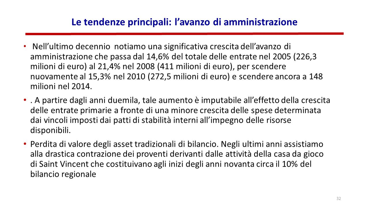 Le tendenze principali: l'avanzo di amministrazione Nell'ultimo decennio notiamo una significativa crescita dell'avanzo di amministrazione che passa dal 14,6% del totale delle entrate nel 2005 (226,3 milioni di euro) al 21,4% nel 2008 (411 milioni di euro), per scendere nuovamente al 15,3% nel 2010 (272,5 milioni di euro) e scendere ancora a 148 milioni nel 2014..