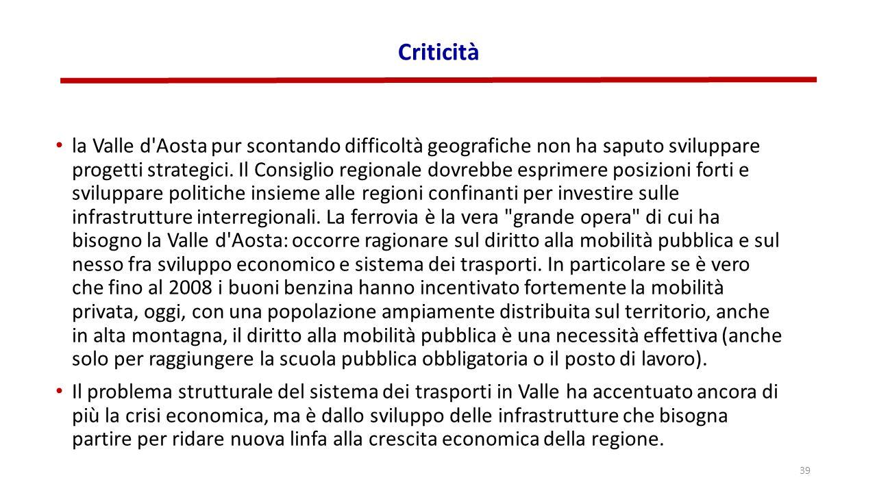 Criticità la Valle d Aosta pur scontando difficoltà geografiche non ha saputo sviluppare progetti strategici.