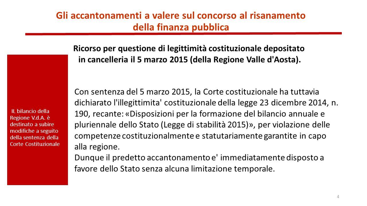 Gli accantonamenti a valere sul concorso al risanamento della finanza pubblica IL bilancio della Regione V.d.A.