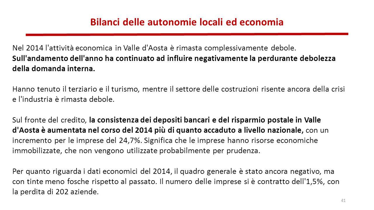 Bilanci delle autonomie locali ed economia 41 Nel 2014 l attività economica in Valle d Aosta è rimasta complessivamente debole.