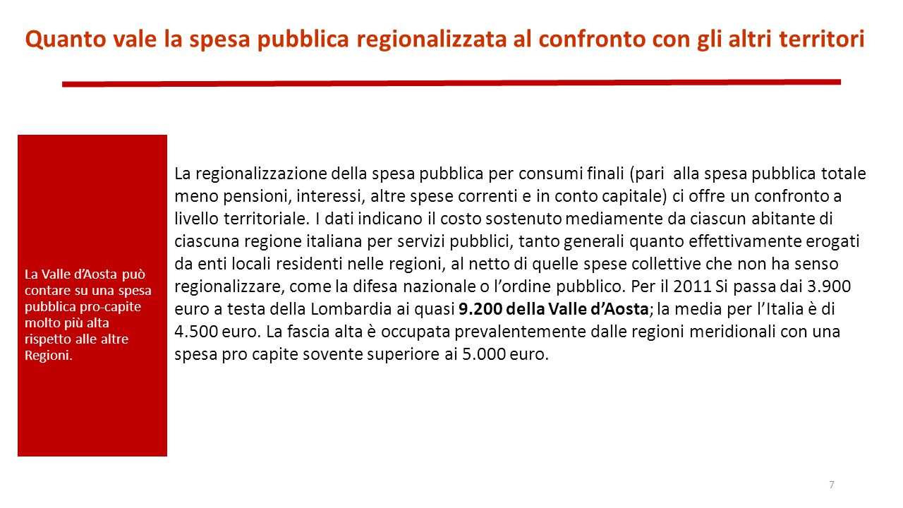 Quanto vale la spesa pubblica regionalizzata al confronto con gli altri territori La Valle d'Aosta può contare su una spesa pubblica pro-capite molto più alta rispetto alle altre Regioni.
