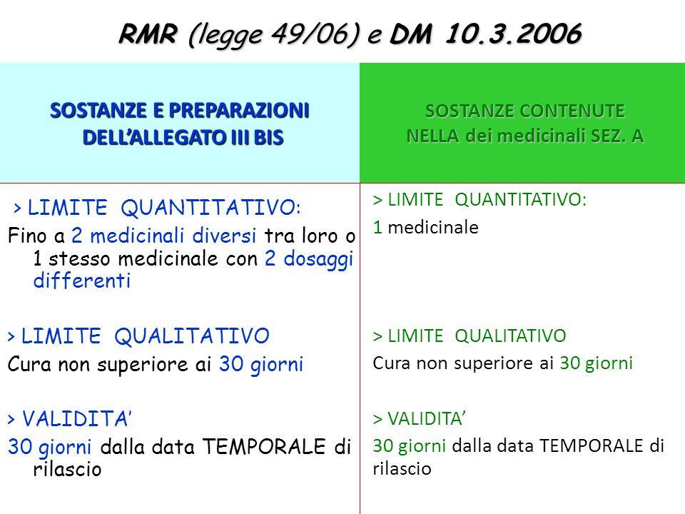 RMR (legge 49/06) e DM 10.3.2006 > LIMITE QUANTITATIVO: Fino a 2 medicinali diversi tra loro o 1 stesso medicinale con 2 dosaggi differenti > LIMITE Q