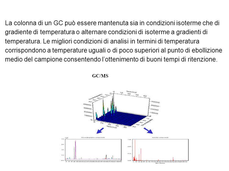 La colonna di un GC può essere mantenuta sia in condizioni isoterme che di gradiente di temperatura o alternare condizioni di isoterme a gradienti di