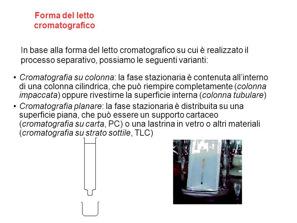 Forma del letto cromatografico Cromatografia su colonna: la fase stazionaria è contenuta all'interno di una colonna cilindrica, che può riempire completamente (colonna impaccata) oppure rivestirne la superficie interna (colonna tubulare) Cromatografia planare: la fase stazionaria è distribuita su una superficie piana, che può essere un supporto cartaceo (cromatografia su carta, PC) o una lastrina in vetro o altri materiali (cromatografia su strato sottile, TLC) In base alla forma del letto cromatografico su cui è realizzato il processo separativo, possiamo le seguenti varianti: