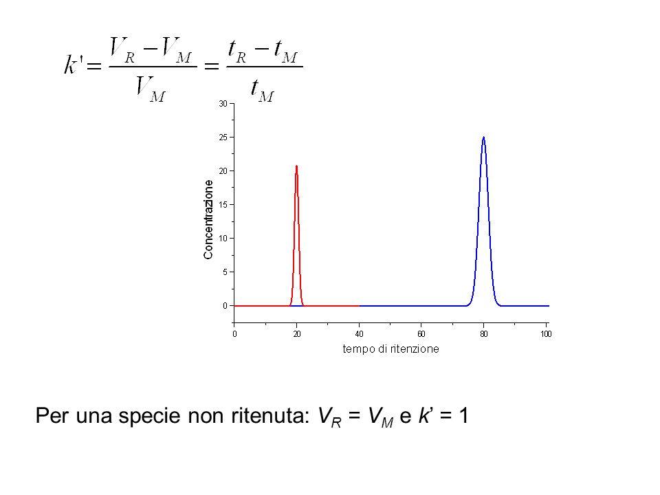 Per una specie non ritenuta: V R = V M e k' = 1