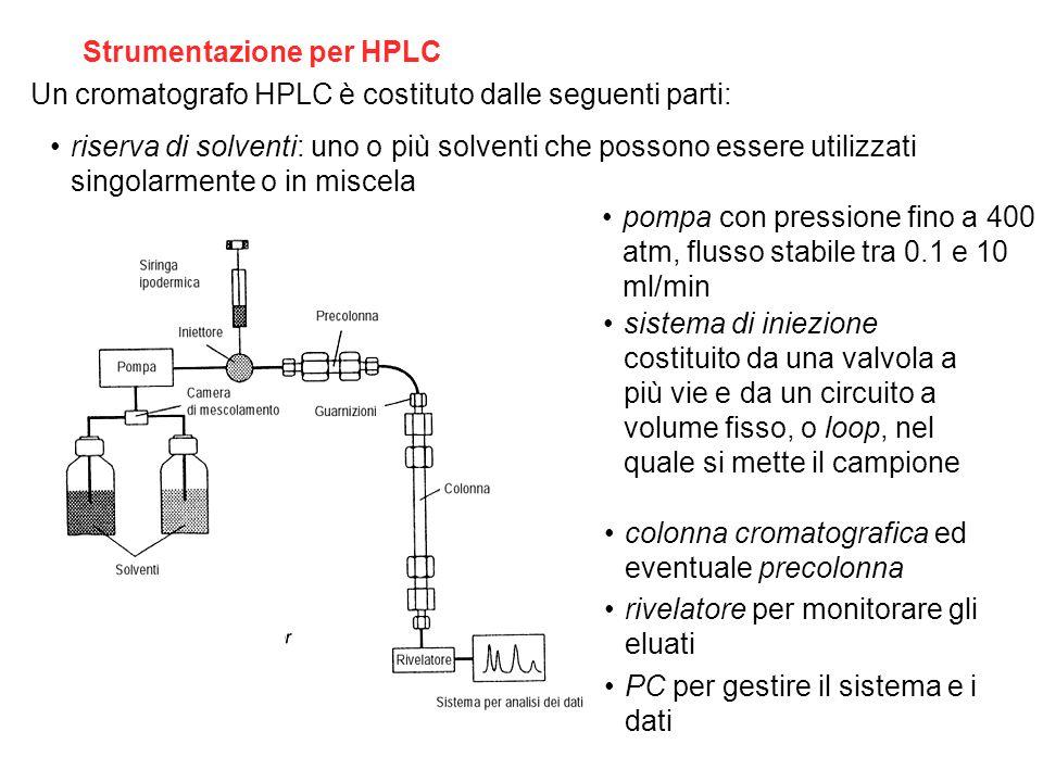 Strumentazione per HPLC Un cromatografo HPLC è costituto dalle seguenti parti: riserva di solventi: uno o più solventi che possono essere utilizzati s