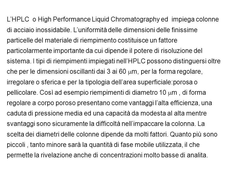 L'HPLC o High Performance Liquid Chromatography ed impiega colonne di acciaio inossidabile. L'uniformità delle dimensioni delle finissime particelle d