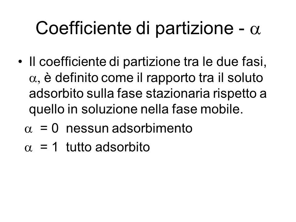 Coefficiente di partizione -  Il coefficiente di partizione tra le due fasi,  è definito come il rapporto tra il soluto adsorbito sulla fase stazionaria rispetto a quello in soluzione nella fase mobile.