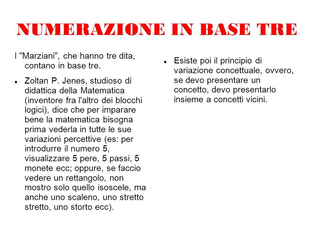 Per esempio nel sistema posizionale: per capire a fondo quello in base dieci, useremo quello in base tre.