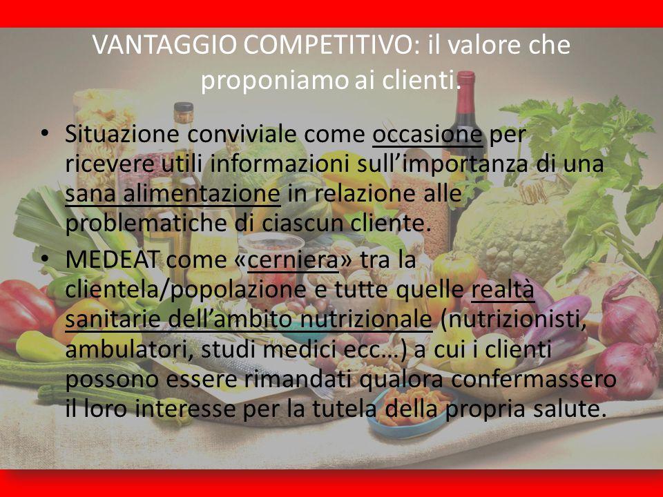 VANTAGGIO COMPETITIVO: il valore che proponiamo ai clienti. Situazione conviviale come occasione per ricevere utili informazioni sull'importanza di un