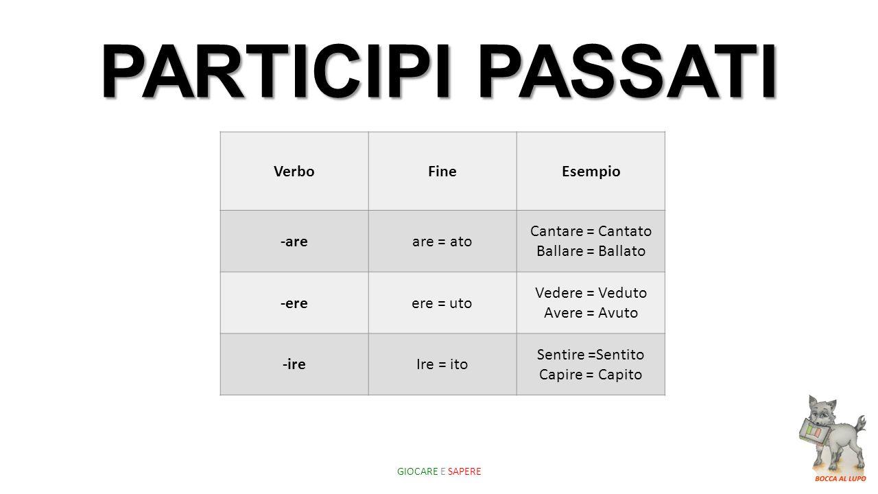 PARTICIPI PASSATI VerboFineEsempio -areare = ato Cantare = Cantato Ballare = Ballato -ereere = uto Vedere = Veduto Avere = Avuto -ireIre = ito Sentire