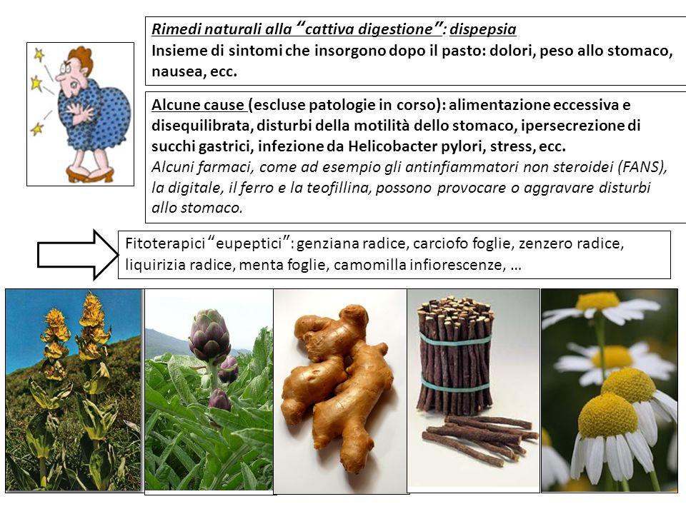 PE carminativi: compresse Carbone vegetale micronizzato, Saccarosio, Amido di mais, Gomma arabica, Magnesio stearato.