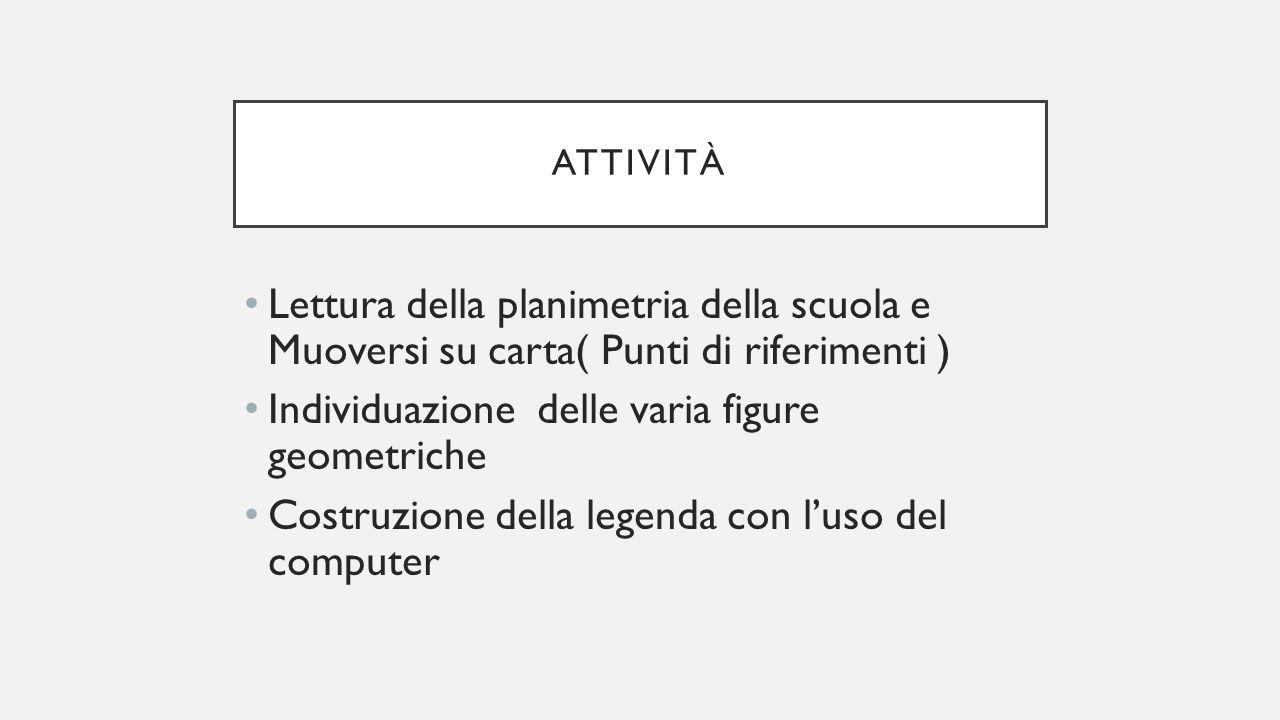 ATTIVITÀ Lettura della planimetria della scuola e Muoversi su carta( Punti di riferimenti ) Individuazione delle varia figure geometriche Costruzione della legenda con l'uso del computer