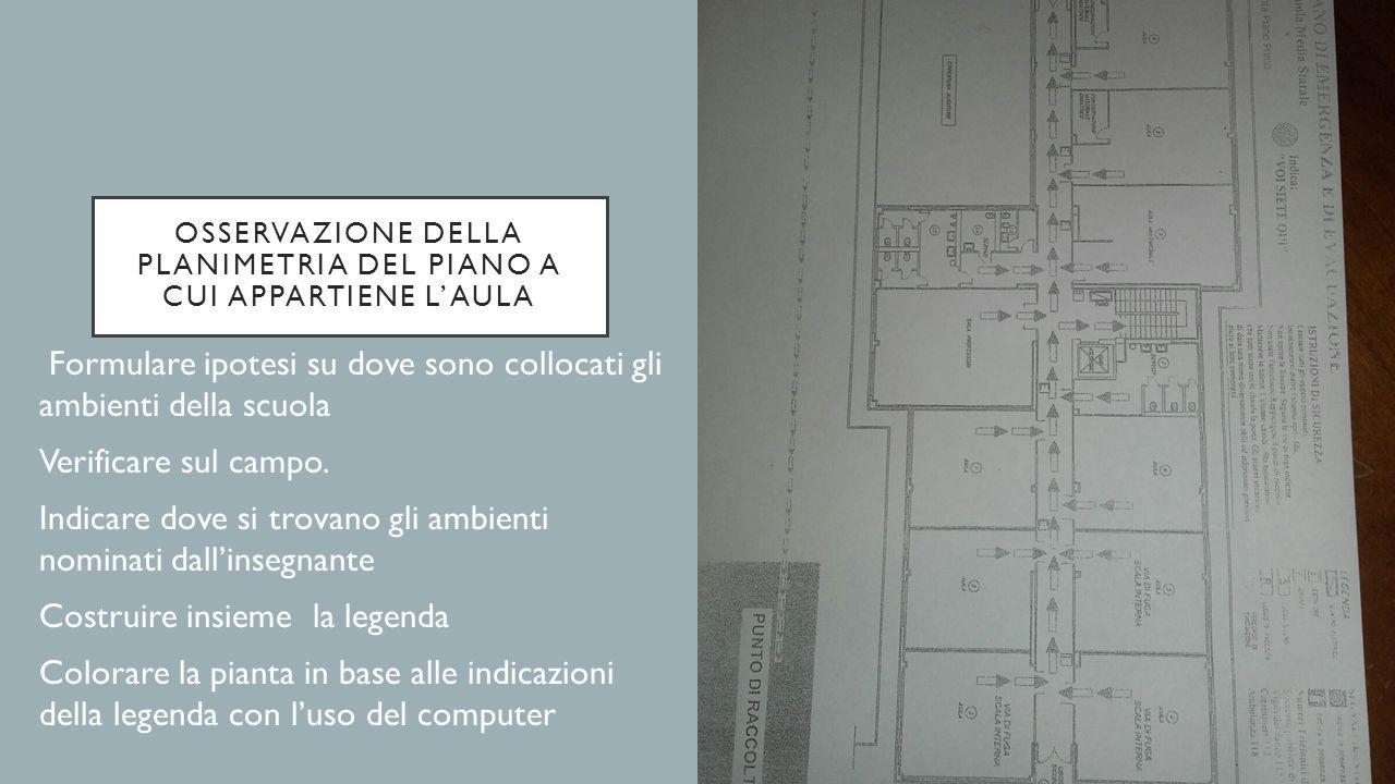 OSSERVAZIONE DELLA PLANIMETRIA DEL PIANO A CUI APPARTIENE L'AULA Formulare ipotesi su dove sono collocati gli ambienti della scuola Verificare sul campo.