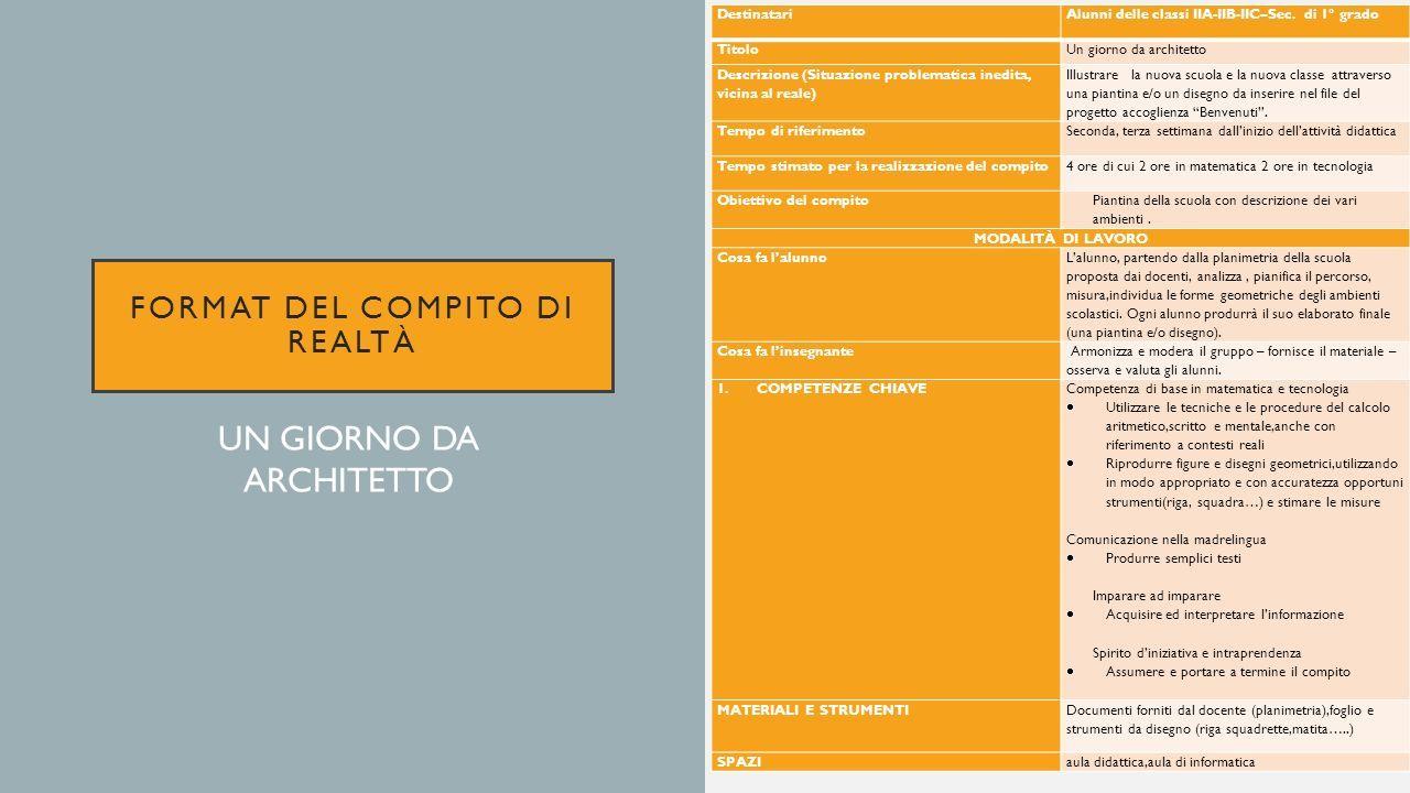 FORMAT DEL COMPITO DI REALTÀ DestinatariAlunni delle classi IIA-IIB-IIC–Sec.