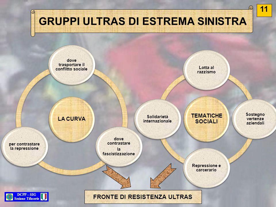 TEMATICHE SOCIALI Lotta al razzismo Sostegno vertenze aziendali Repressione e carcerario Solidarietà internazionale GRUPPI ULTRAS DI ESTREMA SINISTRA