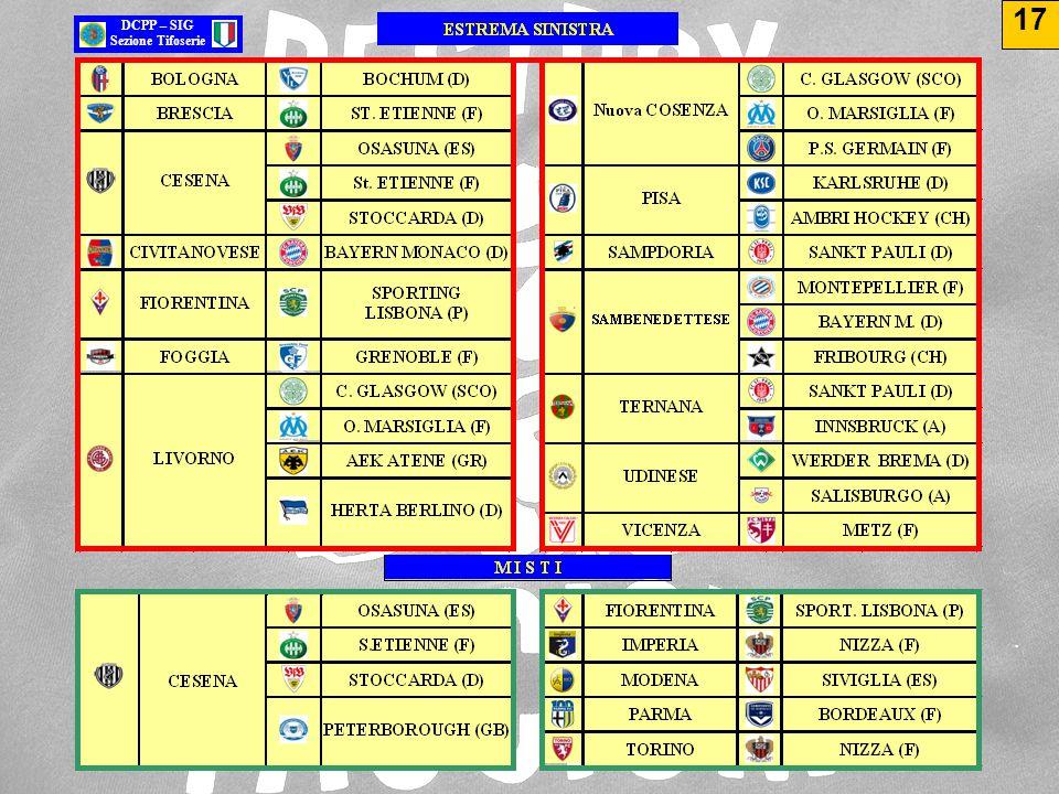 17 DCPP – SIG Sezione Tifoserie