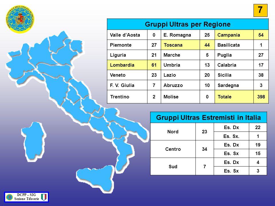 Gruppi Ultras per Regione Valle dAosta0E. Romagna25Campania54 Piemonte27Toscana44Basilicata1 Liguria21Marche5Puglia27 Lombardia61Umbria13Calabria17 Ve