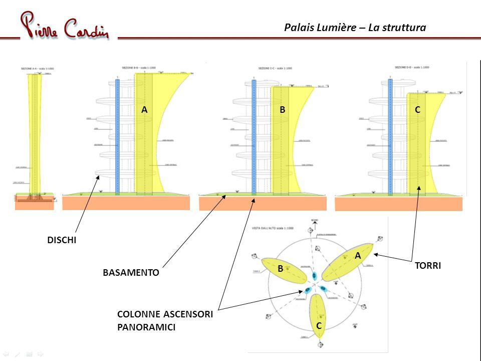A B C COLONNE ASCENSORI PANORAMICI A B C DISCHI BASAMENTO Palais Lumière – La struttura TORRI
