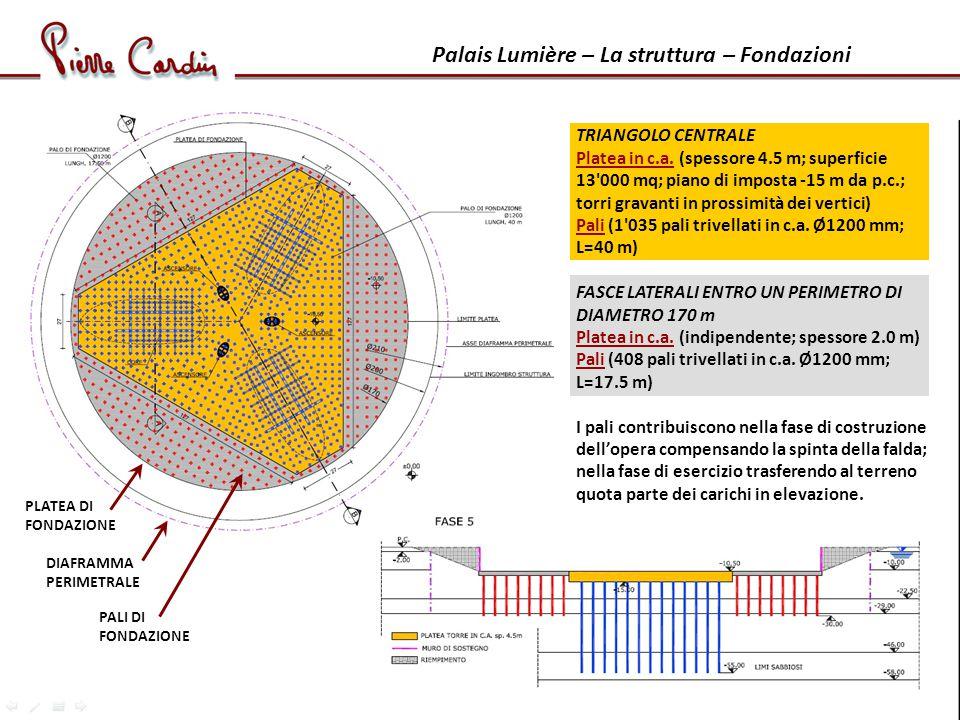 Palais Lumière – La struttura – Fondazioni TRIANGOLO CENTRALE Platea in c.a.