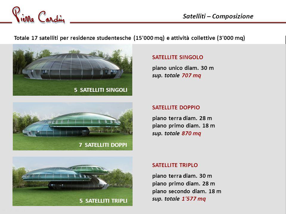 Satelliti – Composizione Totale 17 satelliti per residenze studentesche (15 000 mq) e attività collettive (3 000 mq) SATELLITE SINGOLO piano unico diam.