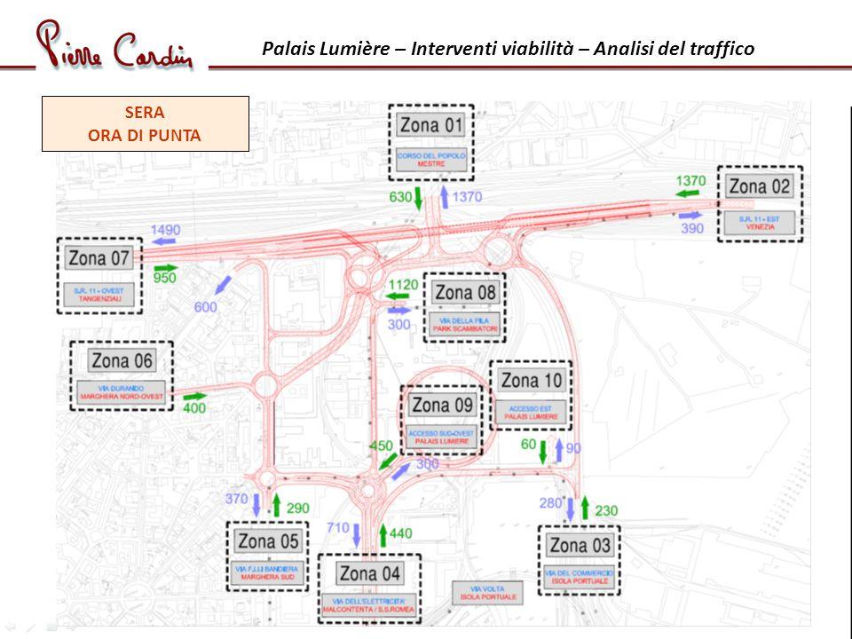 Palais Lumière – Interventi viabilità – Analisi del traffico SERA ORA DI PUNTA