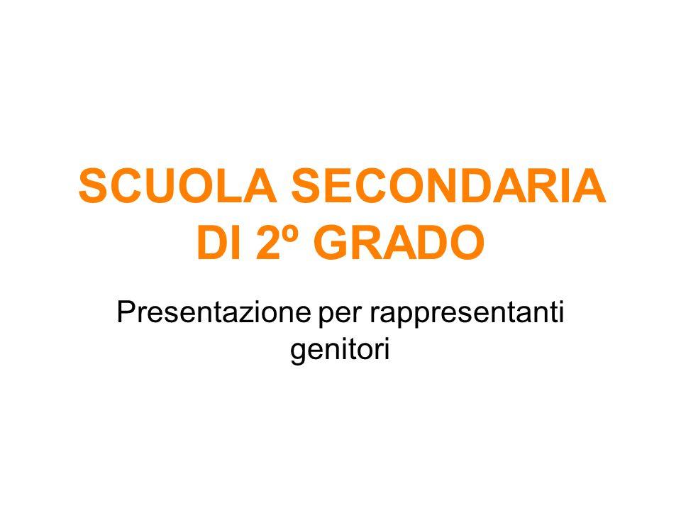 SCUOLA SECONDARIA DI 2º GRADO Presentazione per rappresentanti genitori