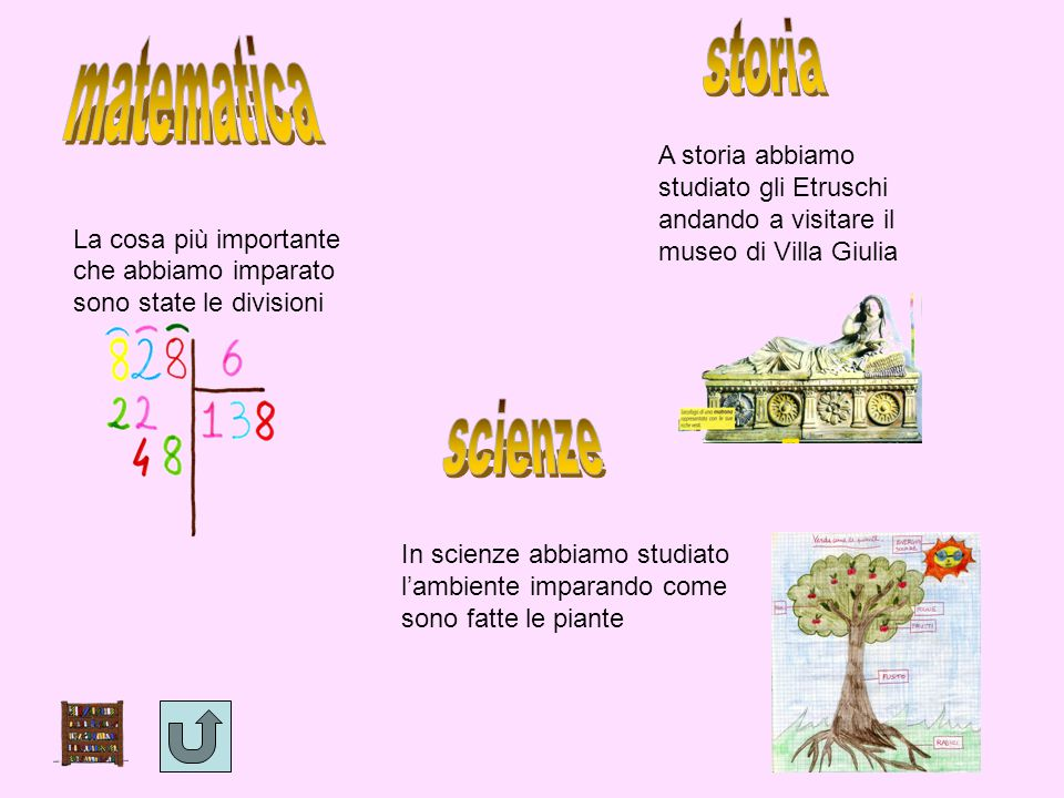 matematicamatematica La cosa più importante che abbiamo imparato sono state le divisioni A storia abbiamo studiato gli Etruschi andando a visitare il museo di Villa Giulia In scienze abbiamo studiato lambiente imparando come sono fatte le piante