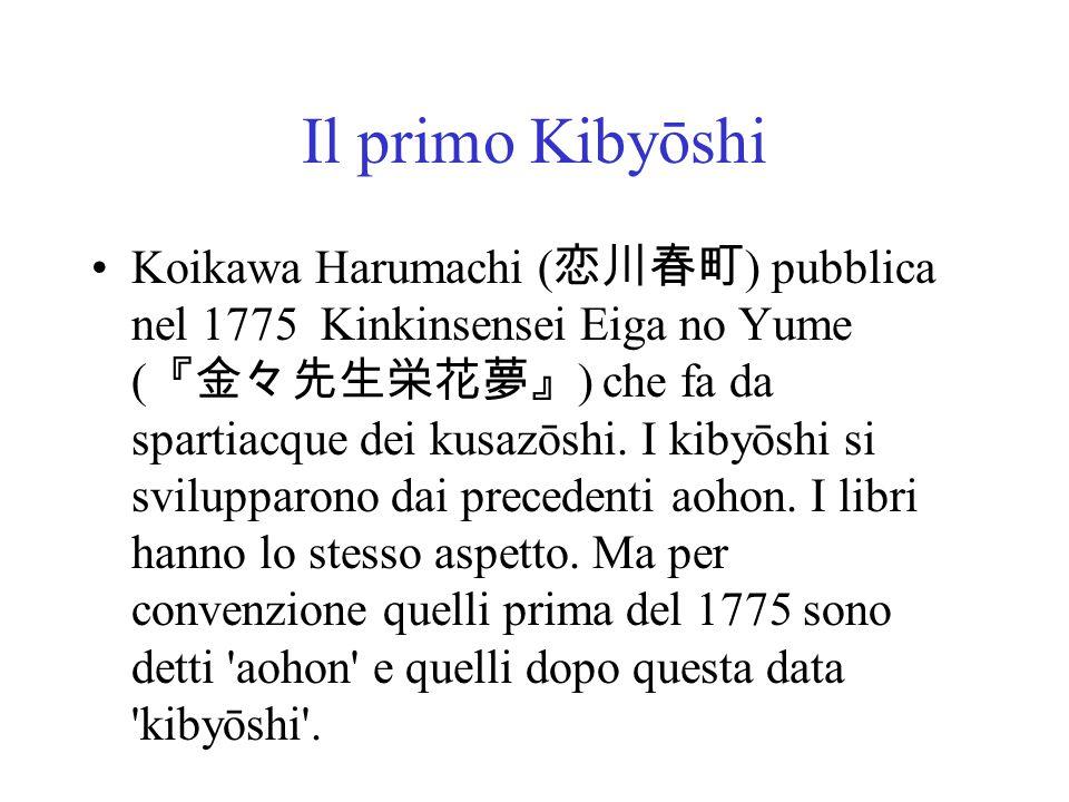 La copertina A : la data di pubblicazione (gennaio 1839) B : la lista dei numeri precedenti C : il nome dellillustratore D : il nome del romanziere E : la casa editrice (Tsuru-ya) F : Una pubblicità di prodotti per la pelle.