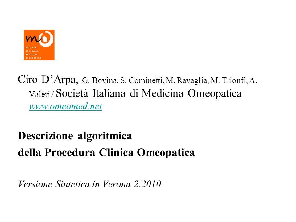 Ciro DArpa, G. Bovina, S. Cominetti, M. Ravaglia, M.