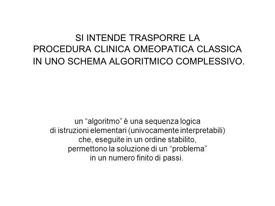 SI INTENDE TRASPORRE LA PROCEDURA CLINICA OMEOPATICA CLASSICA IN UNO SCHEMA ALGORITMICO COMPLESSIVO.