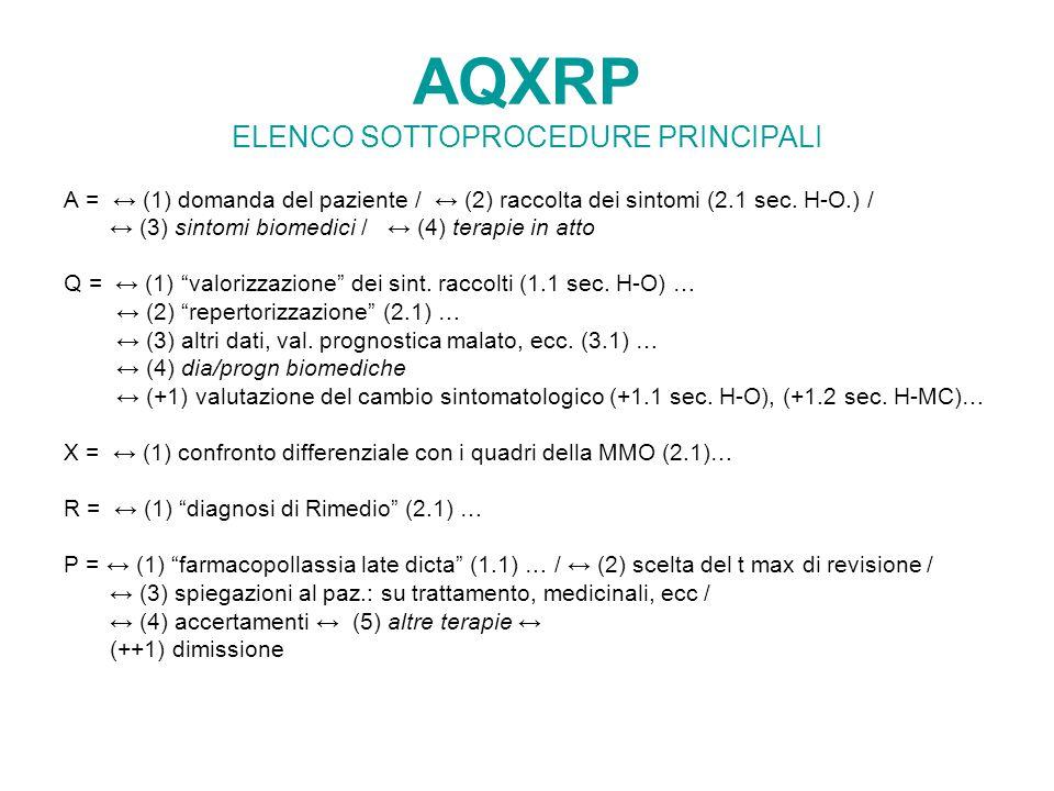 AQXRP ELENCO SOTTOPROCEDURE PRINCIPALI A = (1) domanda del paziente / (2) raccolta dei sintomi (2.1 sec.