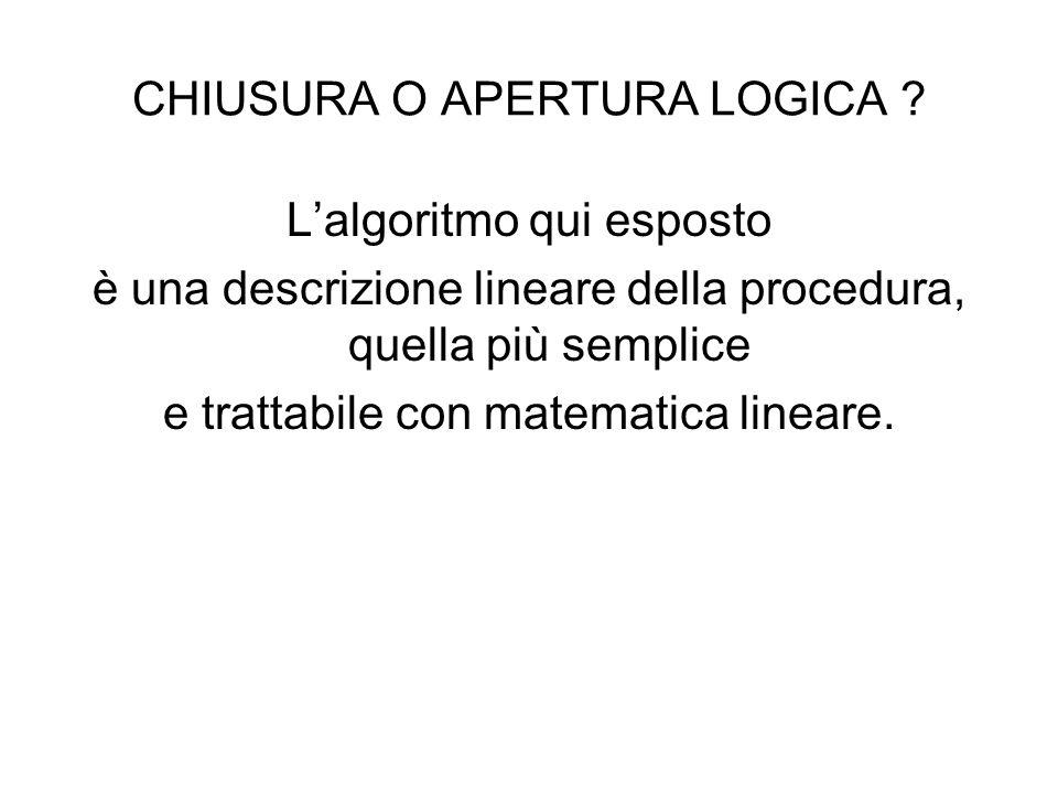 CHIUSURA O APERTURA LOGICA .