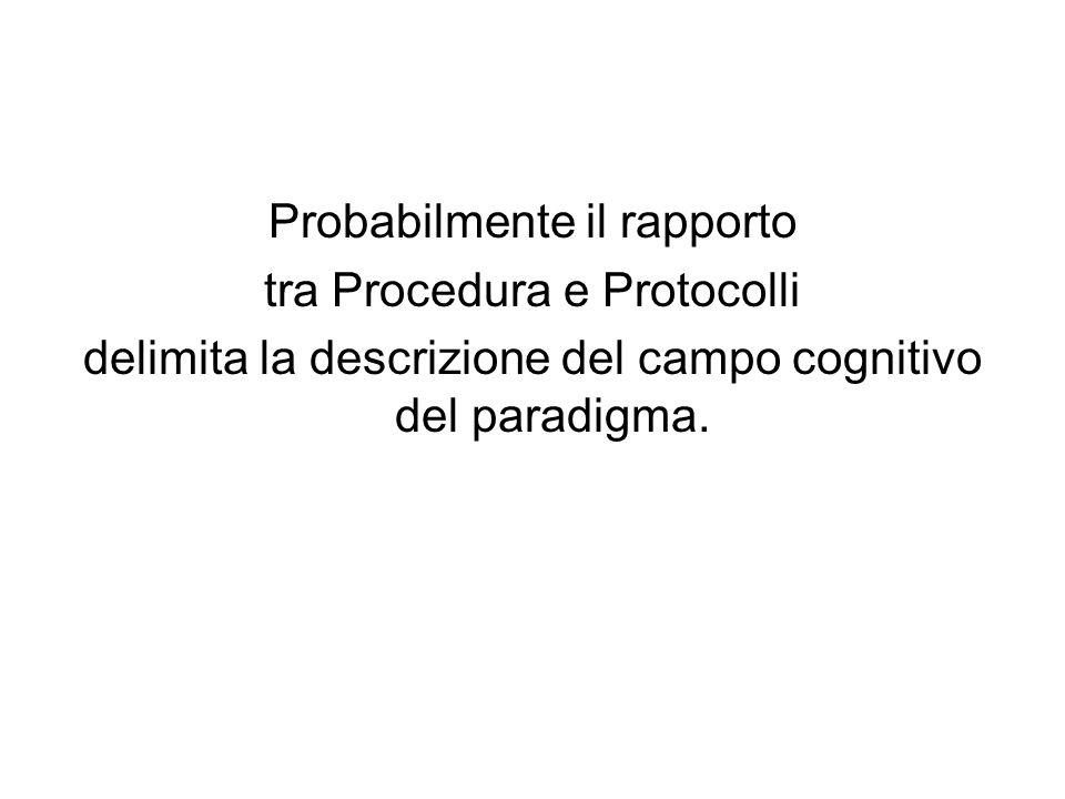Probabilmente il rapporto tra Procedura e Protocolli delimita la descrizione del campo cognitivo del paradigma.