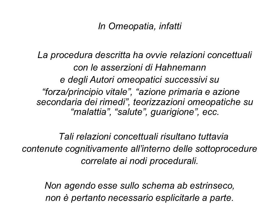 In Omeopatia, infatti La procedura descritta ha ovvie relazioni concettuali con le asserzioni di Hahnemann e degli Autori omeopatici successivi su forza/principio vitale, azione primaria e azione secondaria dei rimedi, teorizzazioni omeopatiche su malattia, salute, guarigione, ecc.