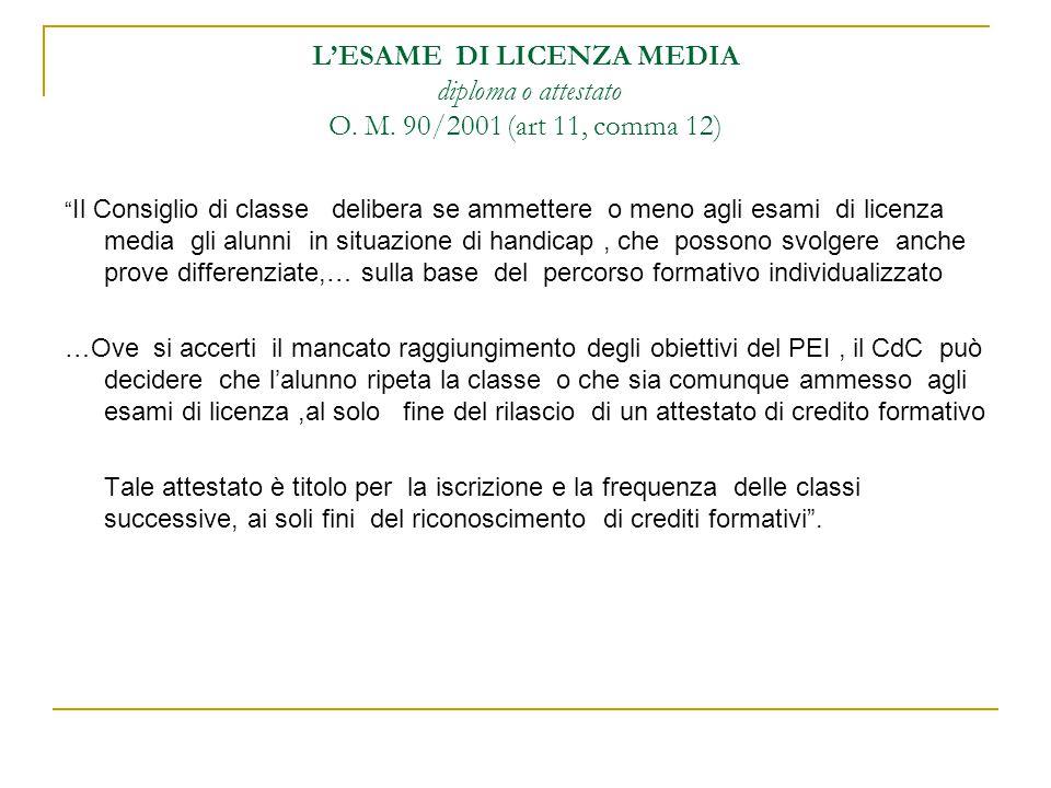 LESAME DI LICENZA MEDIA diploma o attestato O. M. 90/2001 (art 11, comma 12) Il Consiglio di classe delibera se ammettere o meno agli esami di licenza