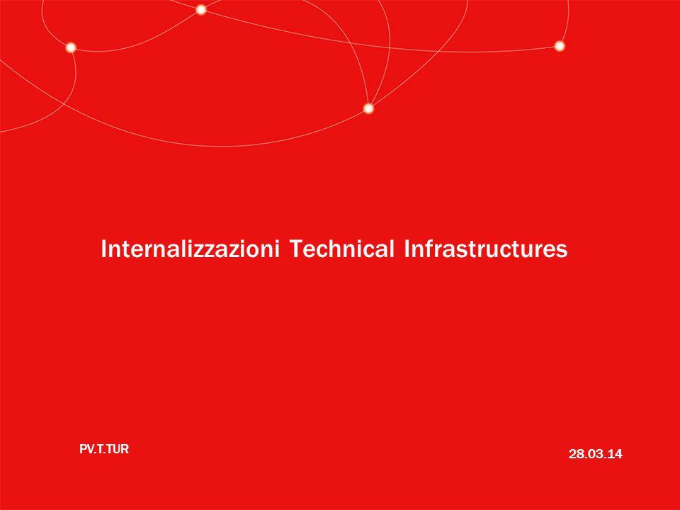 Internalizzazioni Technical Infrastructures PV.T.TUR 28.03.14