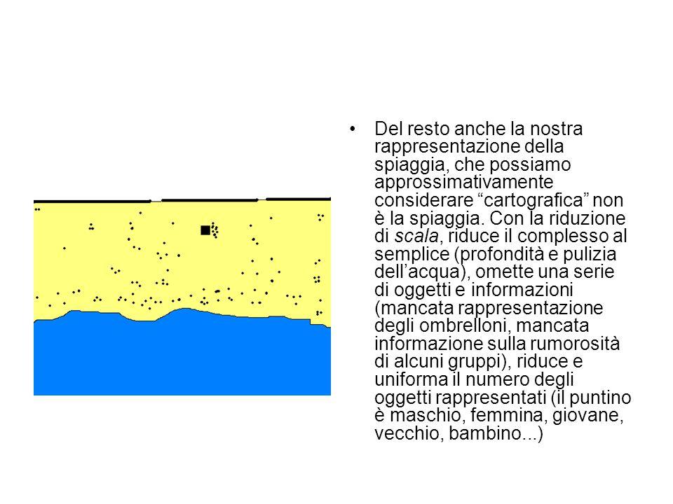 Del resto anche la nostra rappresentazione della spiaggia, che possiamo approssimativamente considerare cartografica non è la spiaggia. Con la riduzio