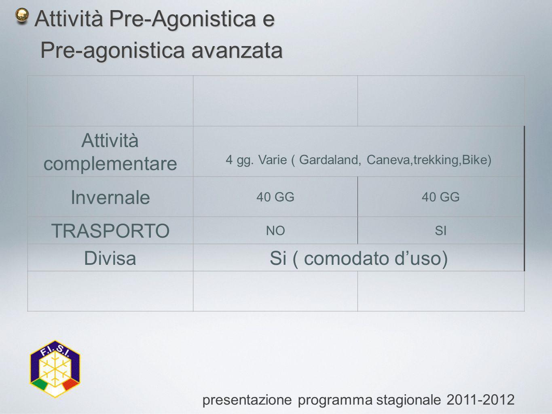 Attività Pre-Agonistica e Attività Pre-Agonistica e Pre-agonistica avanzata Pre-agonistica avanzata presentazione programma stagionale 2011-2012 Attività complementare 4 gg.