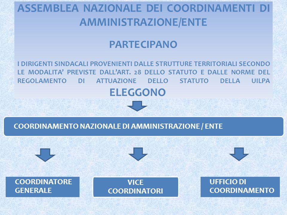 COORDINAMENTO NAZIONALE DI AMMINISTRAZIONE / ENTE COORDINATORE GENERALE VICE COORDINATORI ASSEMBLEA NAZIONALE DEI COORDINAMENTI DI AMMINISTRAZIONE/ENTE PARTECIPANO I DIRIGENTI SINDACALI PROVENIENTI DALLE STRUTTURE TERRITORIALI SECONDO LE MODALITA PREVISTE DALLART.
