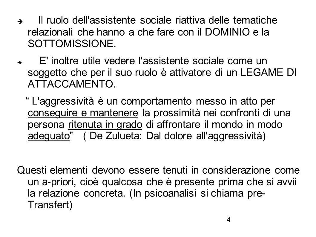 4 Il ruolo dell'assistente sociale riattiva delle tematiche relazionali che hanno a che fare con il DOMINIO e la SOTTOMISSIONE. E' inoltre utile veder